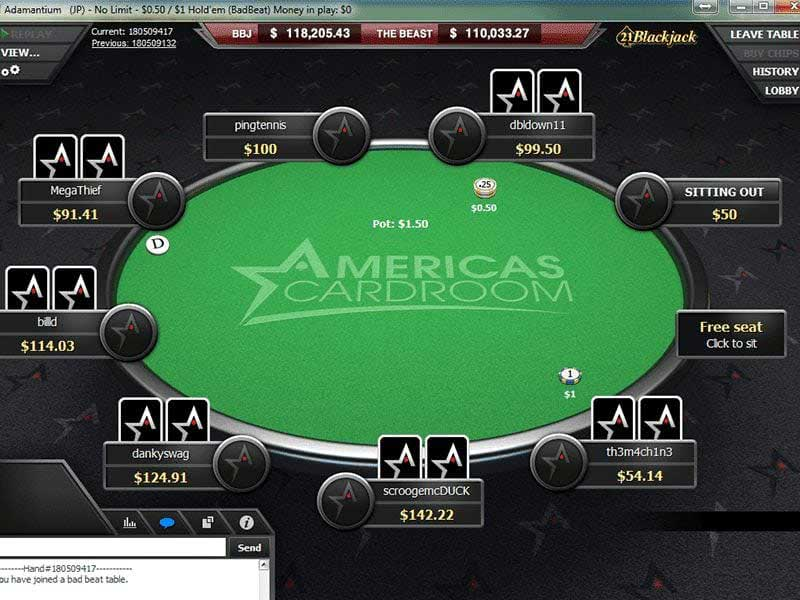 Americascardroom poker-table