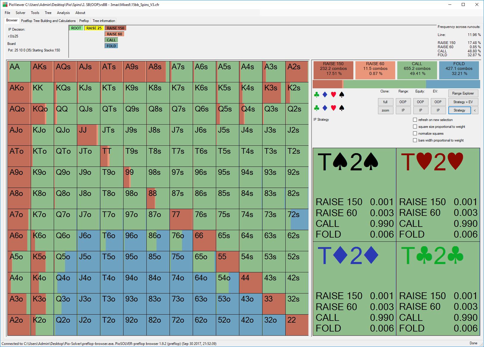 BB vs SB-2.5x 17-14BB