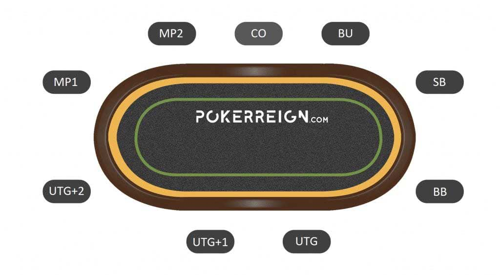 poker table with positions