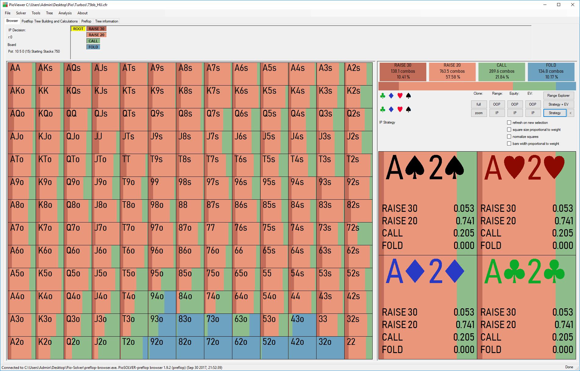 Used craps practice table